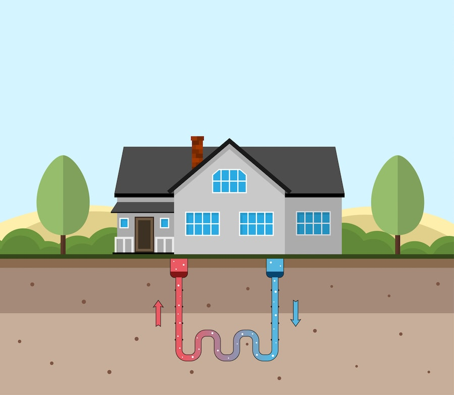 Demonstration of house showing house geothermal heat pumps work for your home.