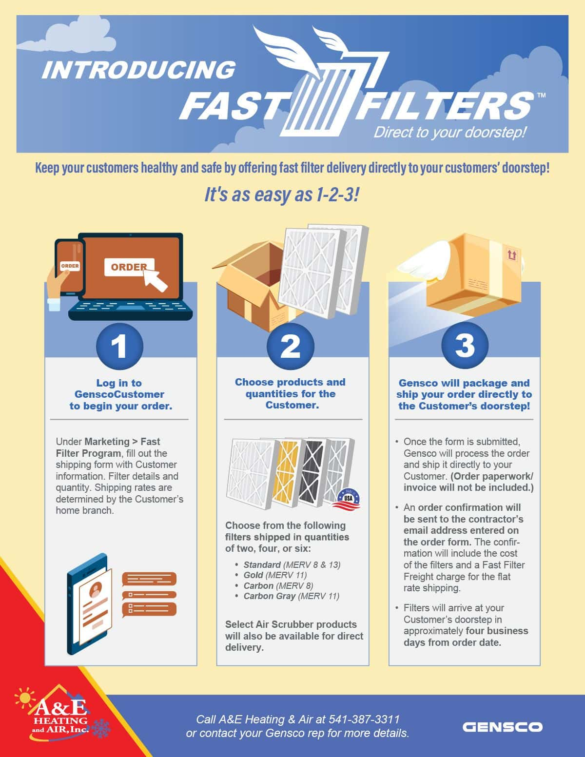 fast filters special
