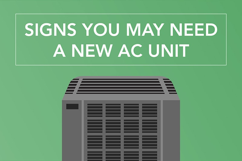 Video - When Do I Need to Replace My Air Conditioner?